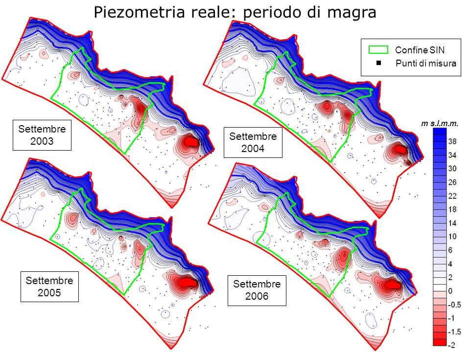 Portate simulate (pozzi barriera idraulica) Risultati modellazione: prelievo totale simulato dalla barriera 896 l/s (28.2 milioni m³/anno) 188 l/s 71 l/s 67 l/s 133 l/s 277 l/s 160 l/s Punti di prelievo esistenti allinterno del SIN Punti aggiuntivi Confine SIN