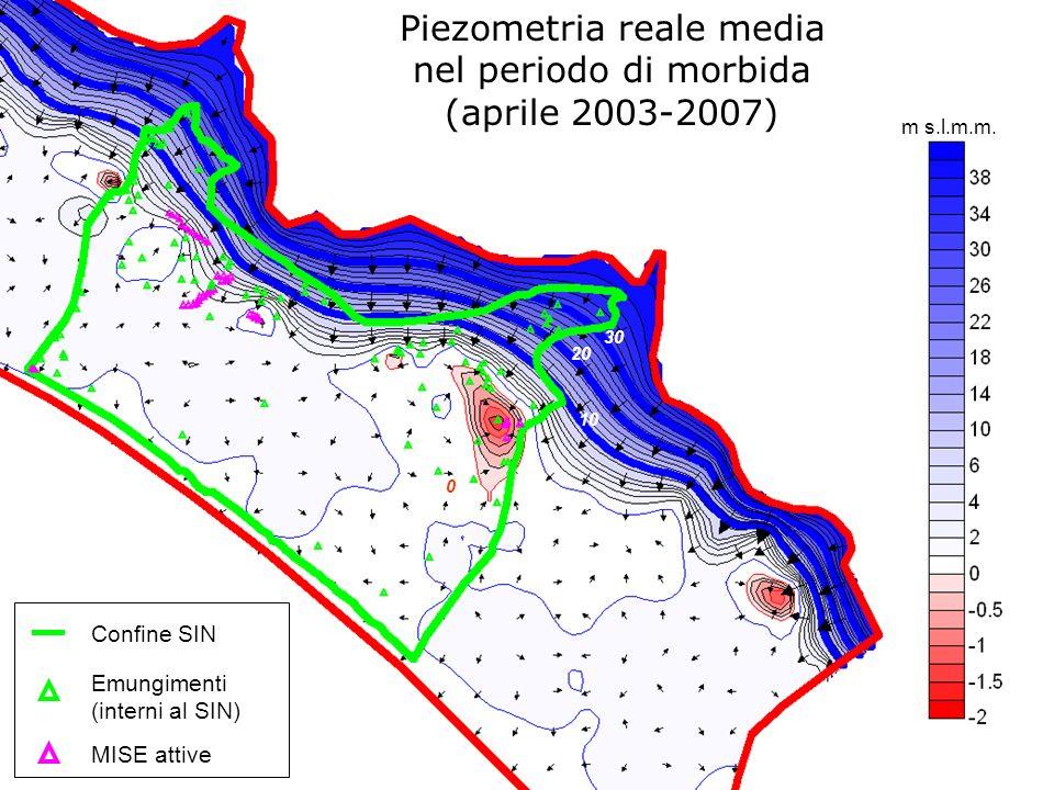 m s.l.m.m. Piezometria reale media nel periodo di morbida (aprile 2003-2007) Confine SIN Emungimenti (interni al SIN) MISE attive 10 20 30 0