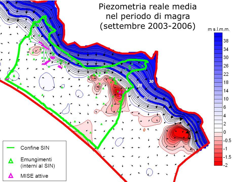 m s.l.m.m. Piezometria reale media nel periodo di magra (settembre 2003-2006) Confine SIN Emungimenti (interni al SIN) MISE attive 10 20 30 0