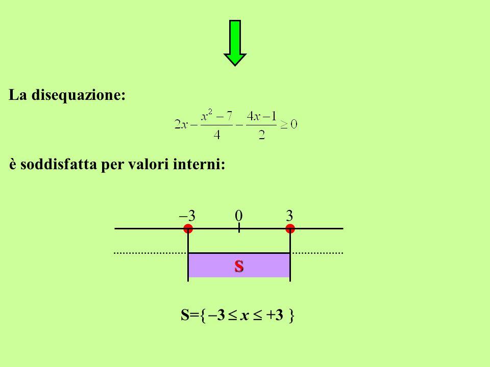 0 S 3 3 S= 3 x +3 La disequazione: è soddisfatta per valori interni: