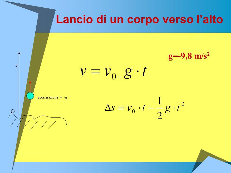 Lancio di un corpo verso lalto g=-9,8 m/s 2 accelerazione = -g s O