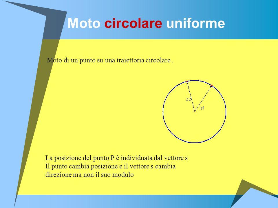 Moto circolare uniforme Moto di un punto su una traiettoria circolare. La posizione del punto P è individuata dal vettore s Il punto cambia posizione