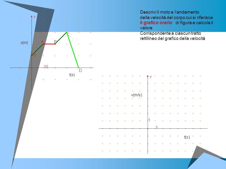 Descrivi il moto e landamento della velocità del corpo cui si riferisce il grafico orario di figura e calcola il valore Corrispondente a ciascun tratt