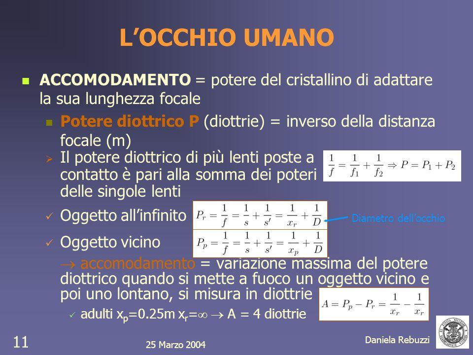 25 Marzo 2004 Daniela Rebuzzi 11 LOCCHIO UMANO ACCOMODAMENTO = potere del cristallino di adattare la sua lunghezza focale Potere diottrico P (diottrie
