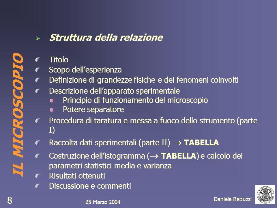 25 Marzo 2004 Daniela Rebuzzi 8 Struttura della relazione Titolo Scopo dellesperienza Definizione di grandezze fisiche e dei fenomeni coinvolti Descri