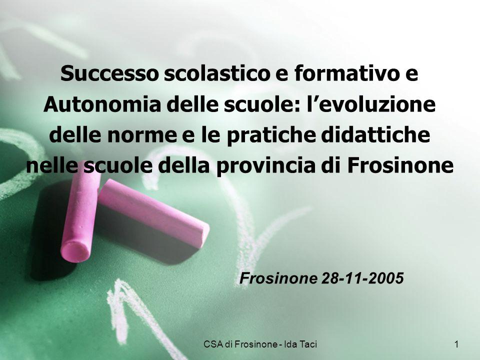 CSA di Frosinone - Ida Taci1 Successo scolastico e formativo e Autonomia delle scuole: levoluzione delle norme e le pratiche didattiche nelle scuole d