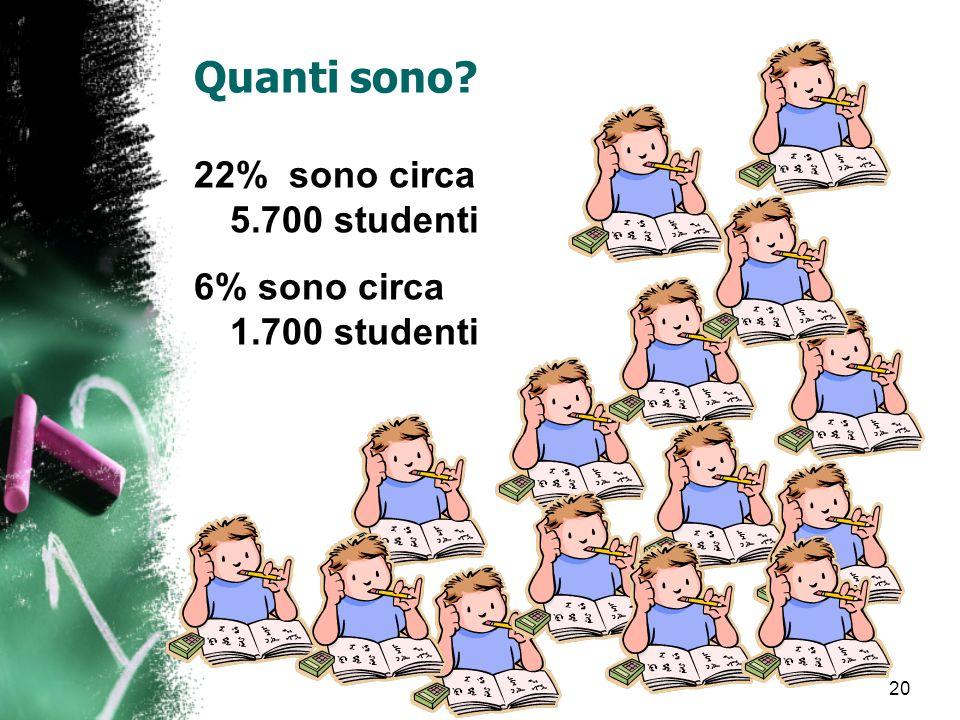 20 Quanti sono? 22% sono circa 5.700 studenti 6% sono circa 1.700 studenti