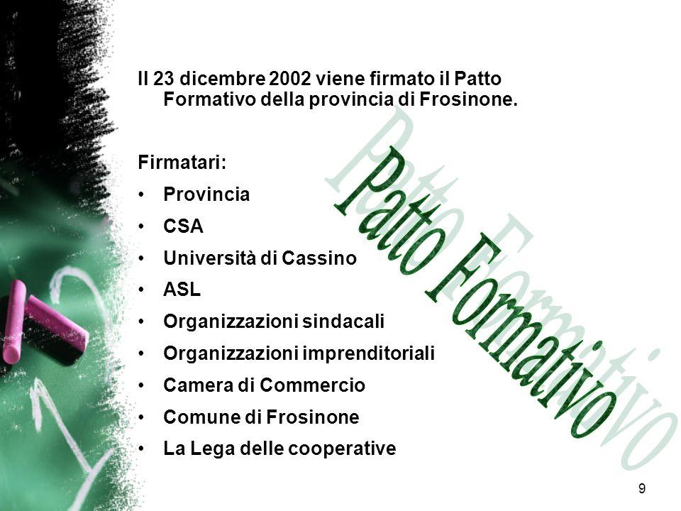 9 Il 23 dicembre 2002 viene firmato il Patto Formativo della provincia di Frosinone. Firmatari: Provincia CSA Università di Cassino ASL Organizzazioni