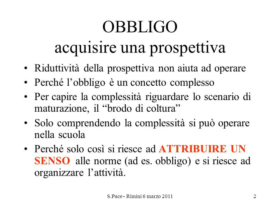 S.Pace - Rimini 6 marzo 20112 OBBLIGO acquisire una prospettiva Riduttività della prospettiva non aiuta ad operare Perché lobbligo è un concetto compl