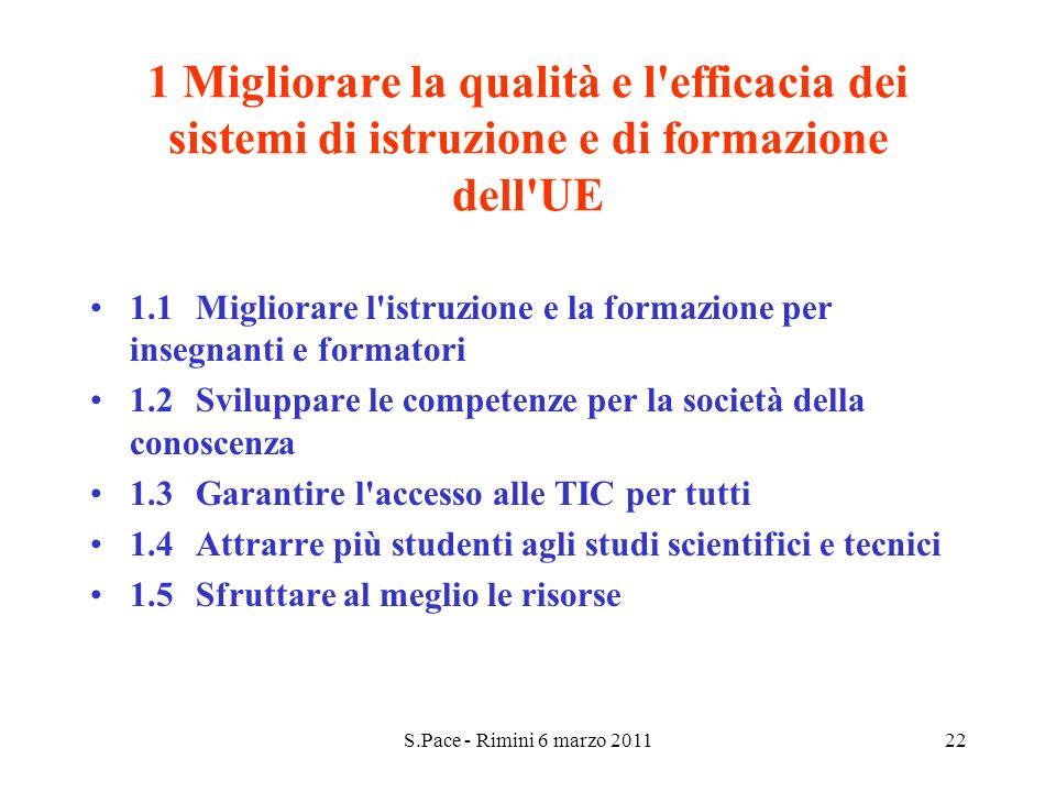 S.Pace - Rimini 6 marzo 201122 1 Migliorare la qualità e l'efficacia dei sistemi di istruzione e di formazione dell'UE 1.1Migliorare l'istruzione e la
