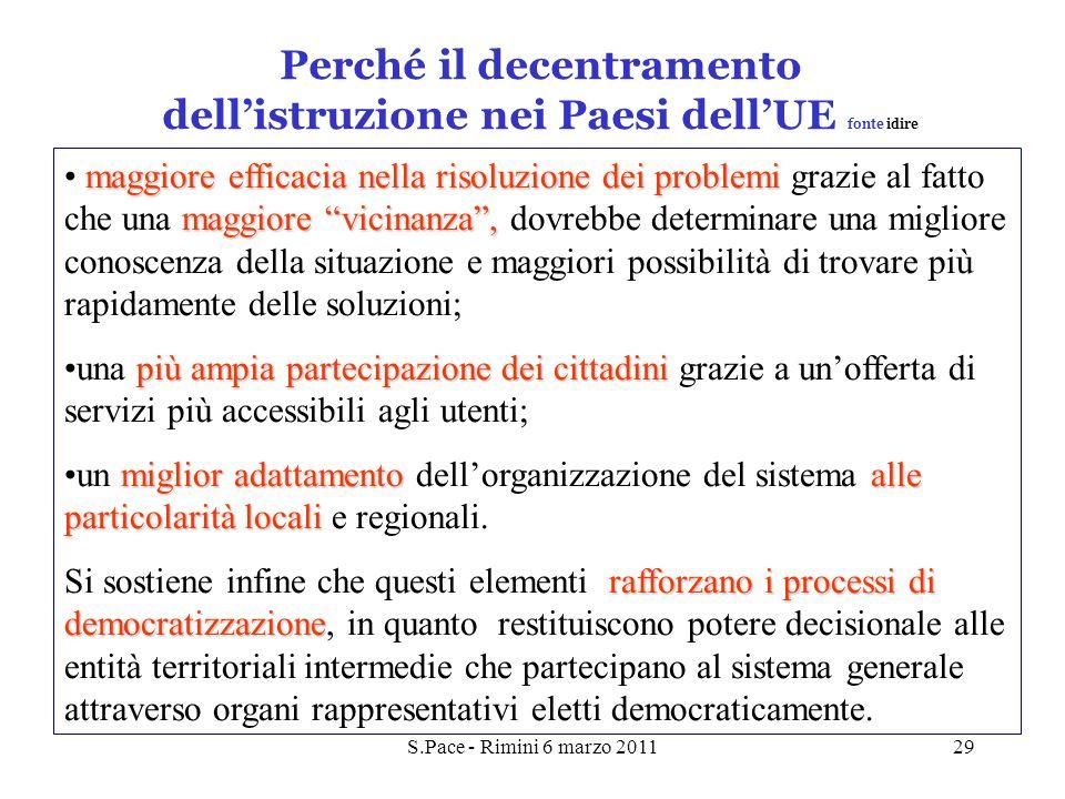 S.Pace - Rimini 6 marzo 201129 Perché il decentramento dellistruzione nei Paesi dellUE fonte idire maggiore efficacia nella risoluzione dei problemi m