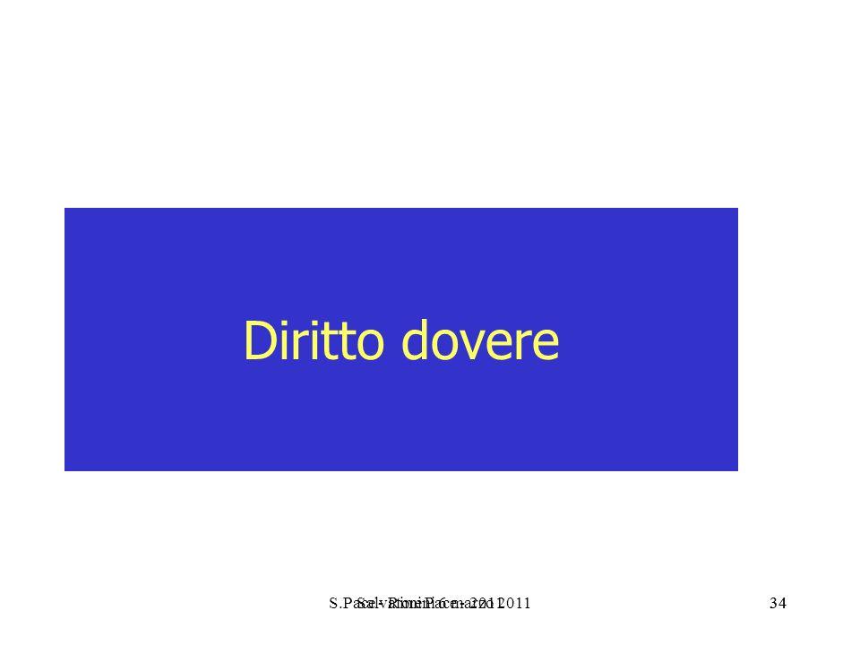 S.Pace - Rimini 6 marzo 201134Salvatore Pace - 201134 Diritto dovere