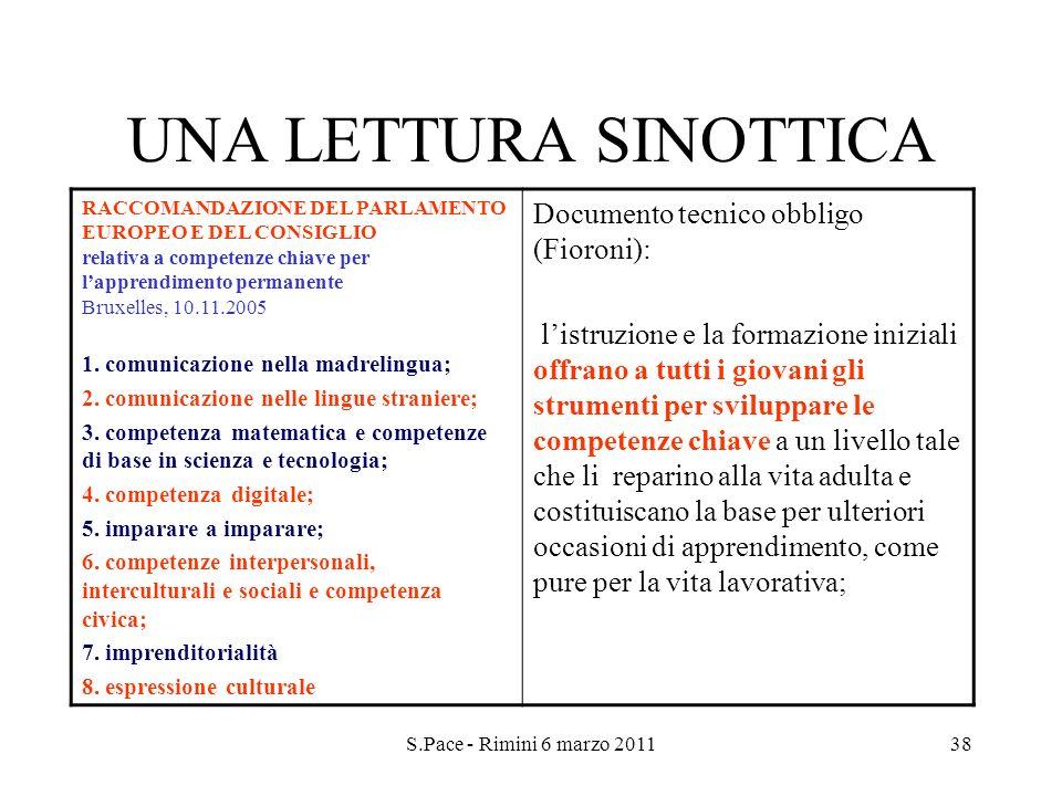 S.Pace - Rimini 6 marzo 201138 UNA LETTURA SINOTTICA RACCOMANDAZIONE DEL PARLAMENTO EUROPEO E DEL CONSIGLIO relativa a competenze chiave per lapprendi