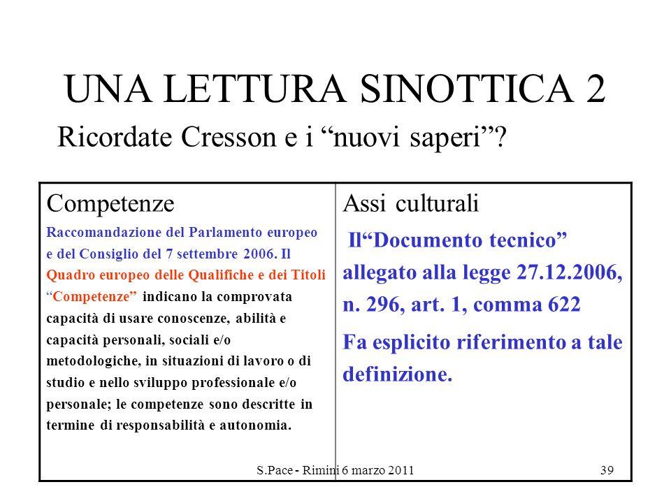 S.Pace - Rimini 6 marzo 201139 UNA LETTURA SINOTTICA 2 Ricordate Cresson e i nuovi saperi? Competenze Raccomandazione del Parlamento europeo e del Con
