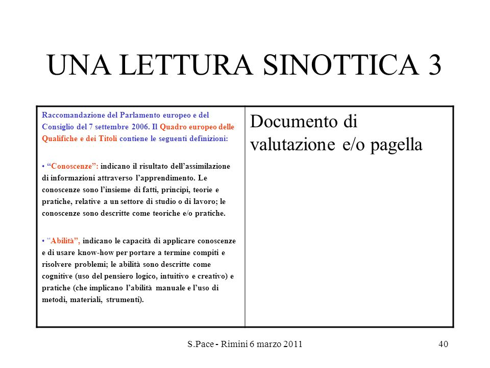 S.Pace - Rimini 6 marzo 201140 UNA LETTURA SINOTTICA 3 Raccomandazione del Parlamento europeo e del Consiglio del 7 settembre 2006. Il Quadro europeo