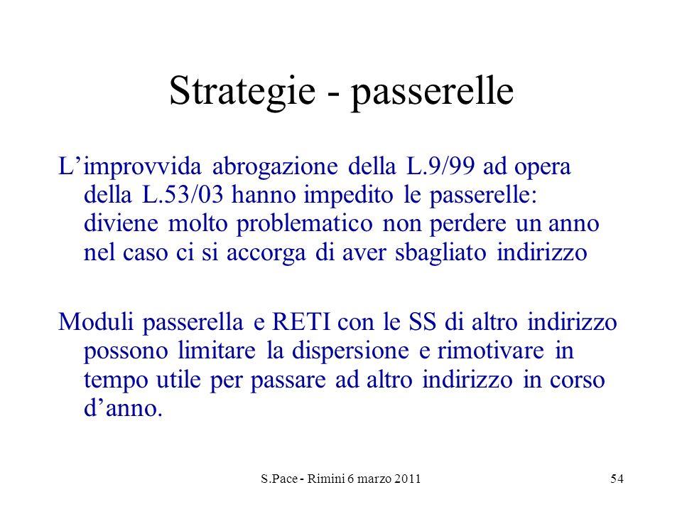 S.Pace - Rimini 6 marzo 201154 Strategie - passerelle Limprovvida abrogazione della L.9/99 ad opera della L.53/03 hanno impedito le passerelle: divien