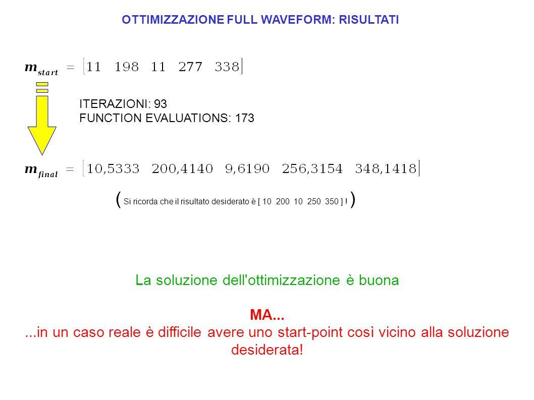 OTTIMIZZAZIONE FULL WAVEFORM: RISULTATI ITERAZIONI: 93 FUNCTION EVALUATIONS: 173 ( Si ricorda che il risultato desiderato è [ 10 200 10 250 350 ] ! )