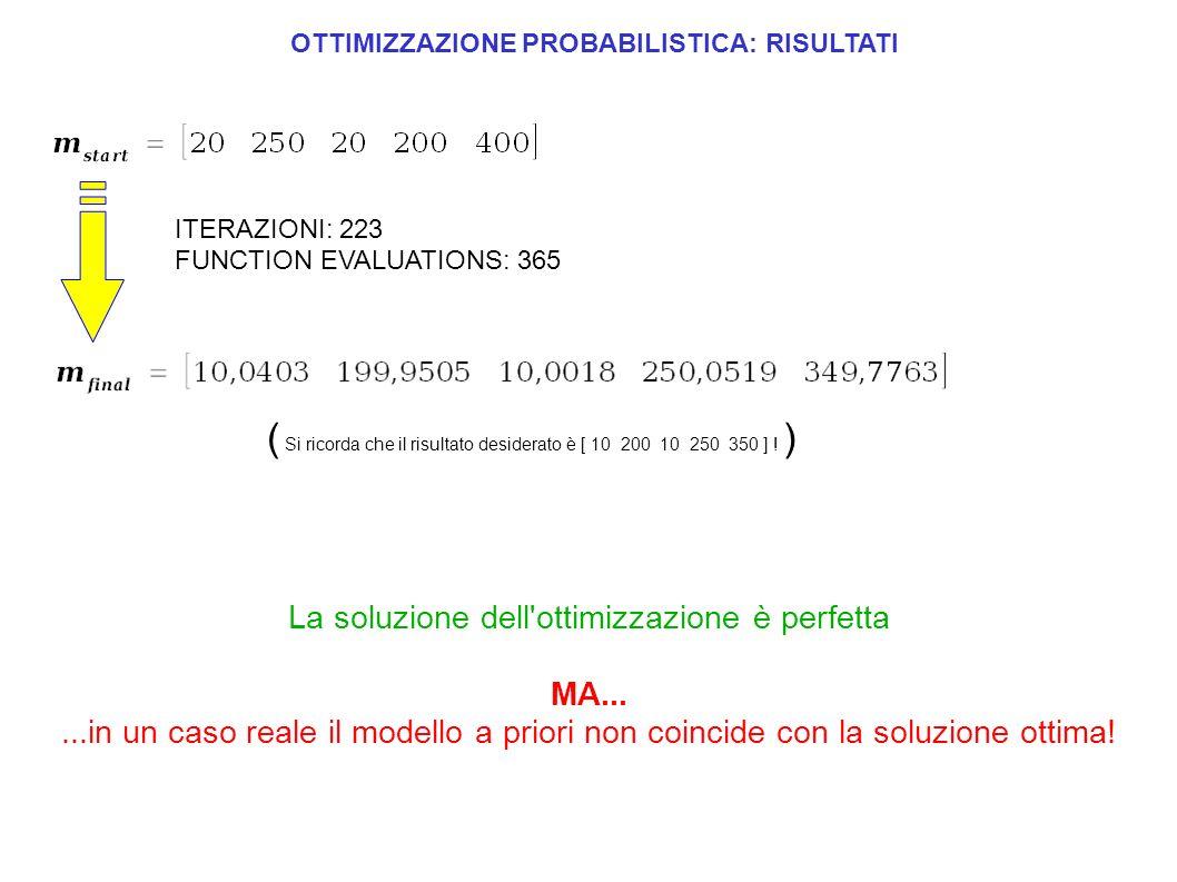 OTTIMIZZAZIONE PROBABILISTICA: RISULTATI ITERAZIONI: 223 FUNCTION EVALUATIONS: 365 ( Si ricorda che il risultato desiderato è [ 10 200 10 250 350 ] !
