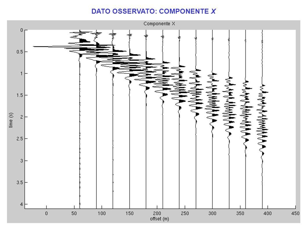 ESPONENTE DELL INFORMAZIONE A PRIORI (PER DATI E MODELLO) E DELL INFORMAZIONE A POSTERIORI SEZIONE: m = [ h1 239.55 10.6621 209.748 364.582 ] 10 14 18 h1h1