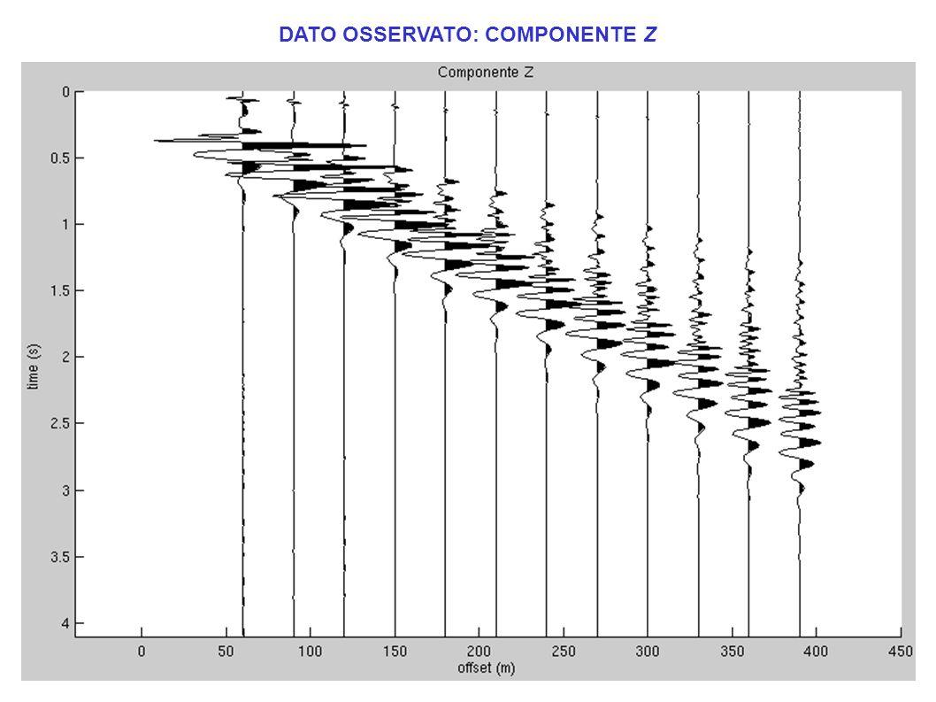 OTTIMIZZAZIONE (fminsearch - Optimization Tool di Matlab): CONFRONTO FULLWAVEFORM vs PROBABILISTICA ITERAZIONI: 105 FUNCTION EVALUATIONS: 208 m final = [ 15.2451 509.4221 24.4076 166.2917 131.9707 ]; m start = [ 15 240 15 210 380 ]; Full Waveform m prior = [ 11 210 8 230 370 ]; ITERAZIONI: 142 FUNCTION EVALUATIONS: 260 m final = [ 13.6492 206.5212 10.6029 219.0296 375.4515 ]; Probabilistica m prior = [ 10 200 10 250 350 ]; ITERAZIONI: 219 FUNCTION EVALUATIONS: 365 m final = [ 10.0539 199.9565 9.9974 251.8641 349.8241 ]; Probabilistica Tutti i processi di ottimizzazione sono stati lasciati proseguire finche lo step tra un iterazione e la successiva non era minore di 0.1 (optimset.TolX = 0.1).