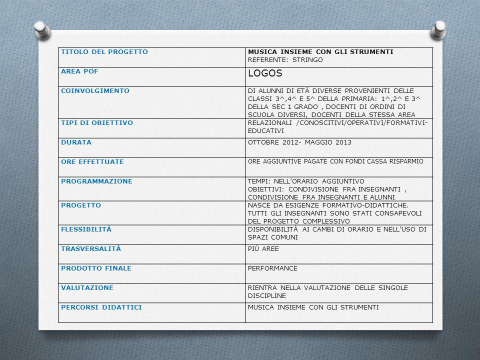TITOLO DEL PROGETTOMUSICA INSIEME CON GLI STRUMENTI REFERENTE: STRINGO AREA POF LOGOS COINVOLGIMENTODI ALUNNI DI ETÀ DIVERSE PROVENIENTI DELLE CLASSI
