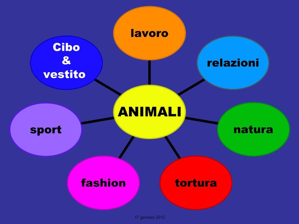 ANIMALI lavororelazioninaturatorturafashionsport Cibo & vestito