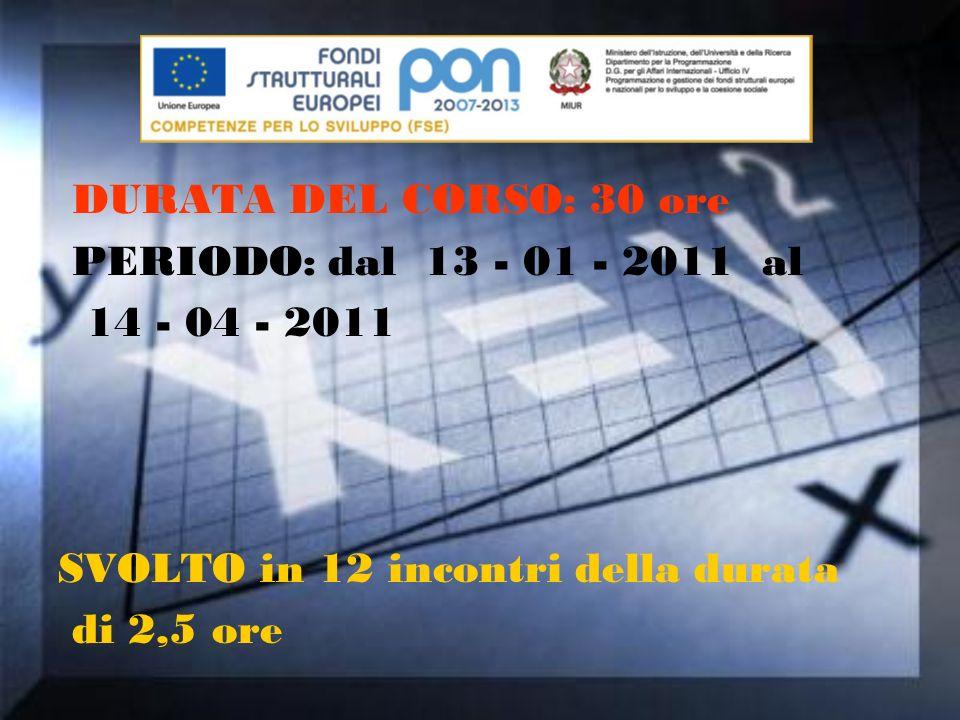 DURATA DEL CORSO: 30 ore PERIODO: dal 13 - 01 - 2011 al 14 - 04 - 2011 SVOLTO in 12 incontri della durata di 2,5 ore