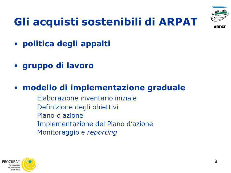 8 Gli acquisti sostenibili di ARPAT politica degli appalti gruppo di lavoro modello di implementazione graduale Elaborazione inventario iniziale Defin