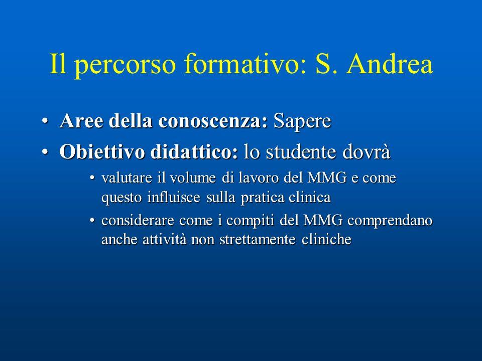Strumenti didattici pre-laurea Tirocinio professionalizzante –S.