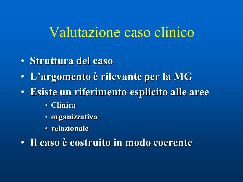 Il caso clinico … Nel caso che si sta discutendo, individuare, per ogni funzione, gli aspetti caratteristici della professione del MG...