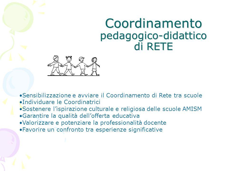 Coordinamento pedagogico-didattico di RETE Sensibilizzazione e avviare il Coordinamento di Rete tra scuole Individuare le Coordinatrici Sostenere lisp
