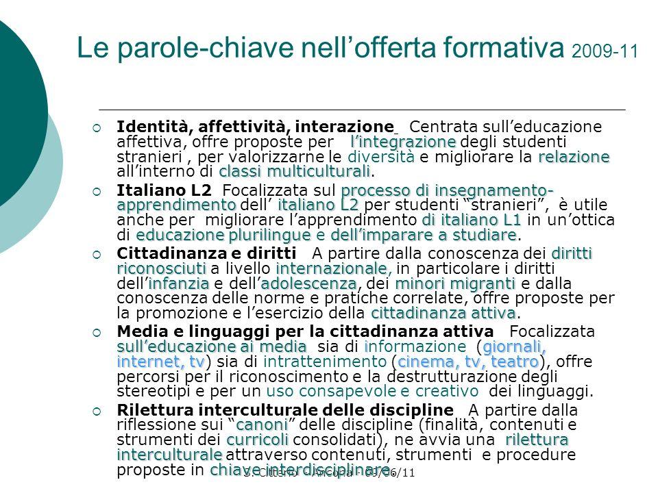 S. Citterio - Ancona - 09/06/11 Le parole-chiave nellofferta formativa 2009-11 lintegrazione relazione classi multiculturali Identità, affettività, in