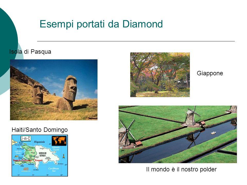 Esempi portati da Diamond Isola di Pasqua Giappone Haiti/Santo Domingo Il mondo è il nostro polder
