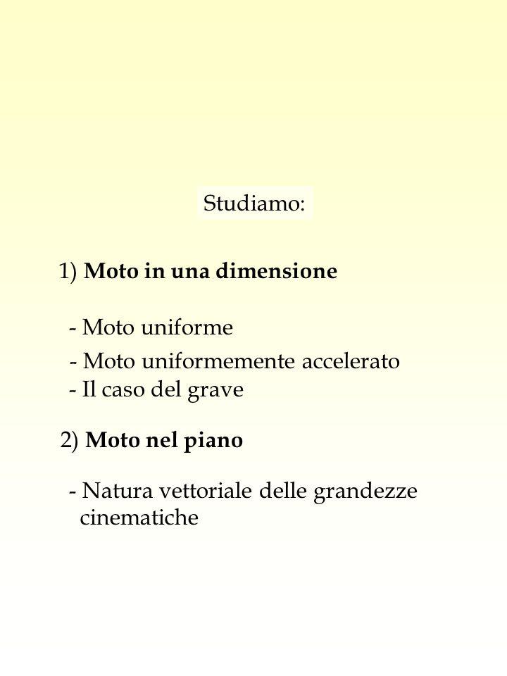 Studiamo: 1) Moto in una dimensione 2) Moto nel piano - Moto uniforme - Moto uniformemente accelerato - Il caso del grave - Natura vettoriale delle gr