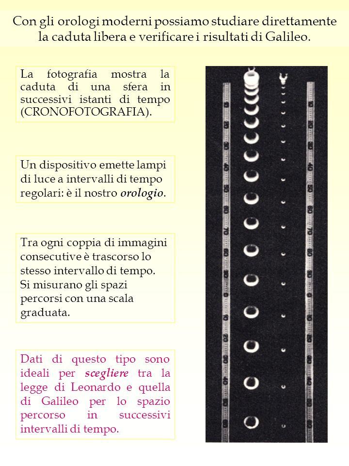 Scegliamo la legge di Galileo Spazio percorso tra un lampo ed il consecutivo, s P.