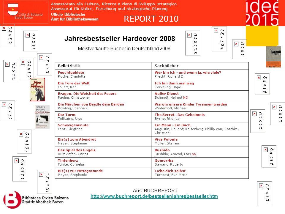 BelletristikSachbücher Feuchtgebiete Roche, Charlotte Wer bin ich - und wenn ja, wie viele.