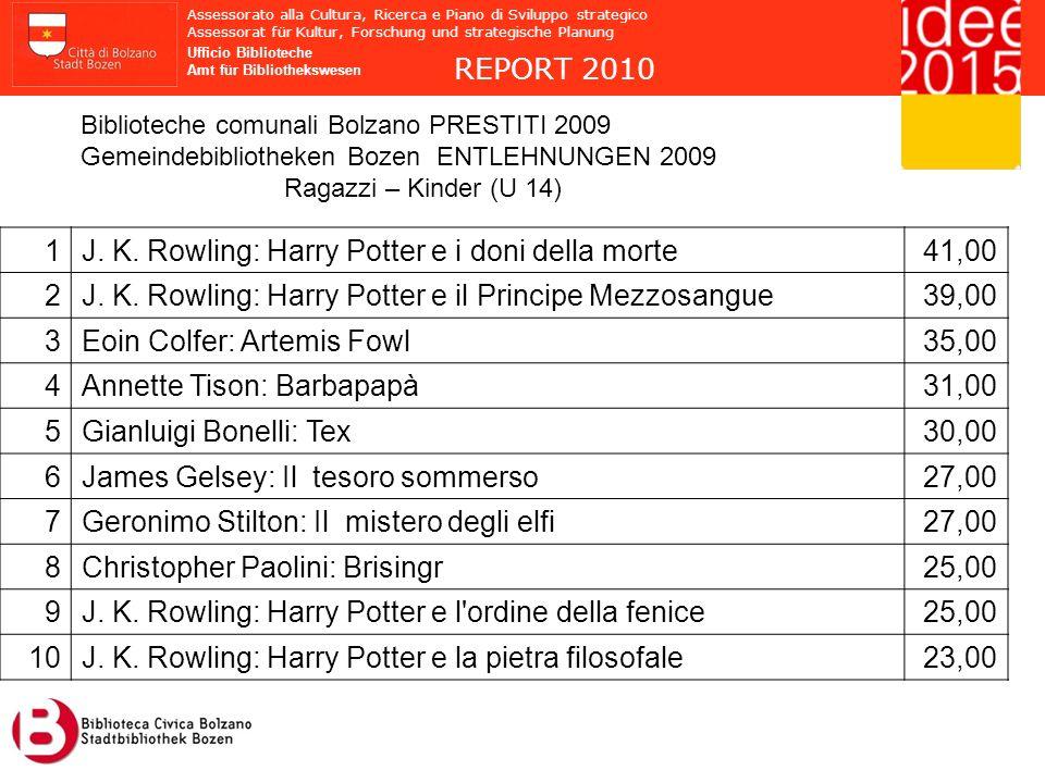 REPORT 2010 Assessorato alla Cultura, Ricerca e Piano di Sviluppo strategico Assessorat für Kultur, Forschung und strategische Planung Ufficio Biblioteche Amt für Bibliothekswesen 1J.