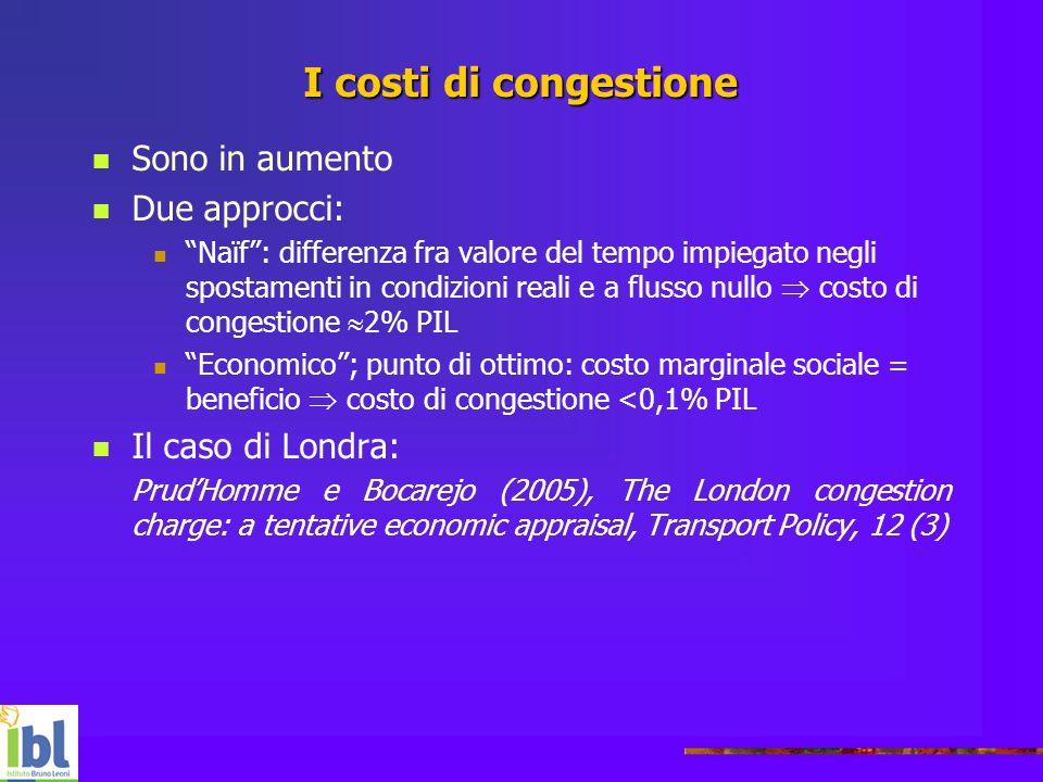 Sono in aumento Due approcci: Naïf: differenza fra valore del tempo impiegato negli spostamenti in condizioni reali e a flusso nullo costo di congesti