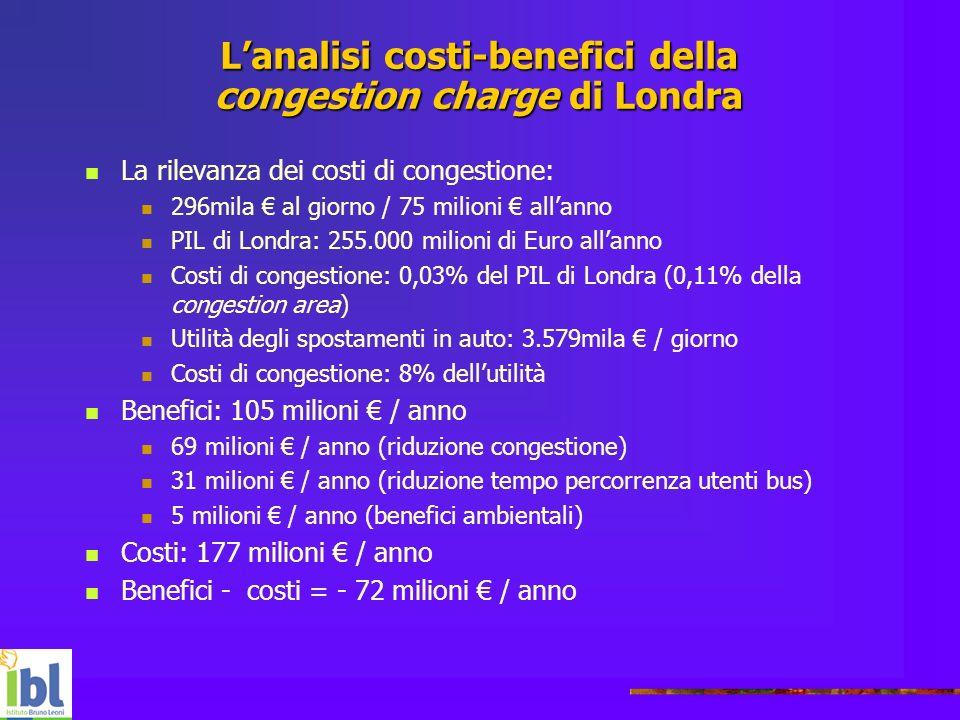 Lanalisi costi-benefici della congestion charge di Londra La rilevanza dei costi di congestione: 296mila al giorno / 75 milioni allanno PIL di Londra: