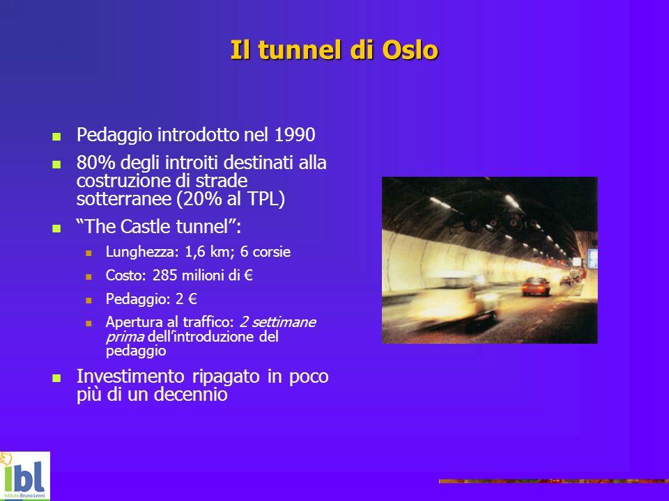Il tunnel di Oslo Pedaggio introdotto nel 1990 80% degli introiti destinati alla costruzione di strade sotterranee (20% al TPL) The Castle tunnel: Lun