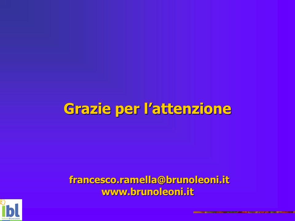Grazie per lattenzione francesco.ramella@brunoleoni.it www.brunoleoni.it