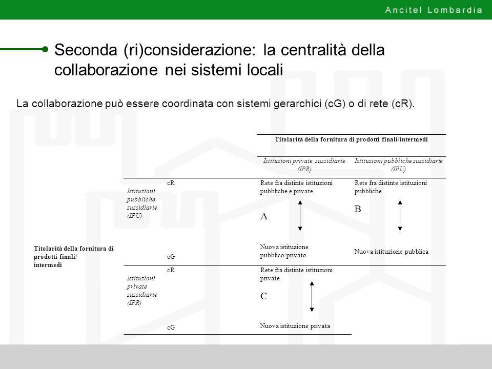 Seconda (ri)considerazione: la centralità della collaborazione nei sistemi locali La collaborazione può essere coordinata con sistemi gerarchici (cG)