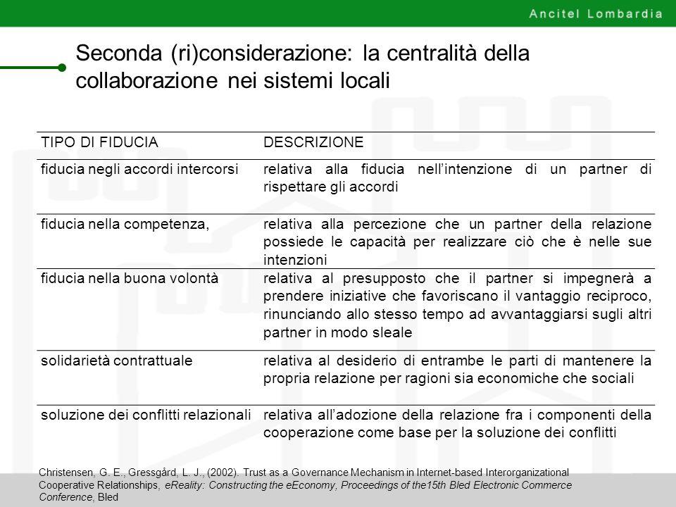 Seconda (ri)considerazione: la centralità della collaborazione nei sistemi locali TIPO DI FIDUCIADESCRIZIONE fiducia negli accordi intercorsirelativa