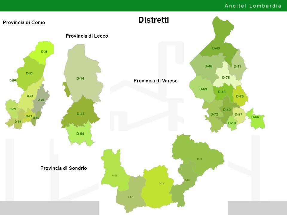 Provincia di Como Provincia di Lecco Provincia di Sondrio Provincia di Varese Distretti