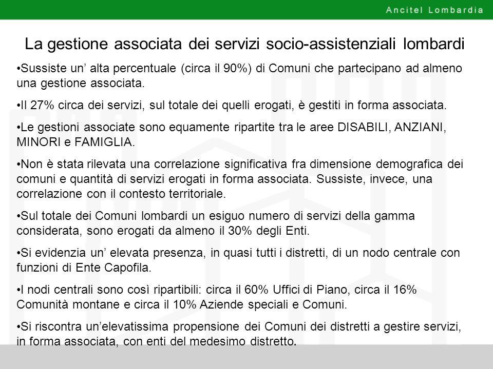 La gestione associata dei servizi socio-assistenziali lombardi Sussiste un alta percentuale (circa il 90%) di Comuni che partecipano ad almeno una ges