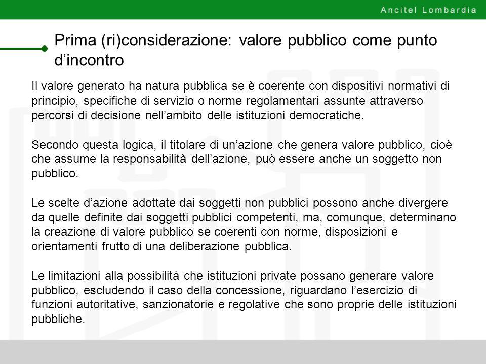 Prima (ri)considerazione: valore pubblico come punto dincontro Il valore generato ha natura pubblica se è coerente con dispositivi normativi di princi