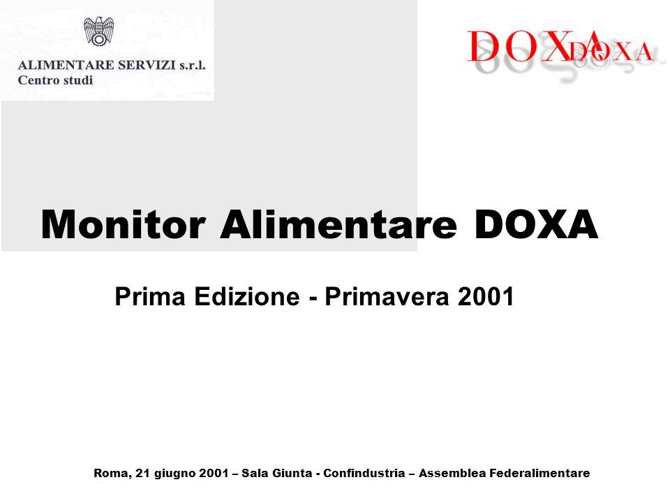 Monitor Alimentare DOXA Prima Edizione - Primavera 2001 Roma, 21 giugno 2001 – Sala Giunta - Confindustria – Assemblea Federalimentare
