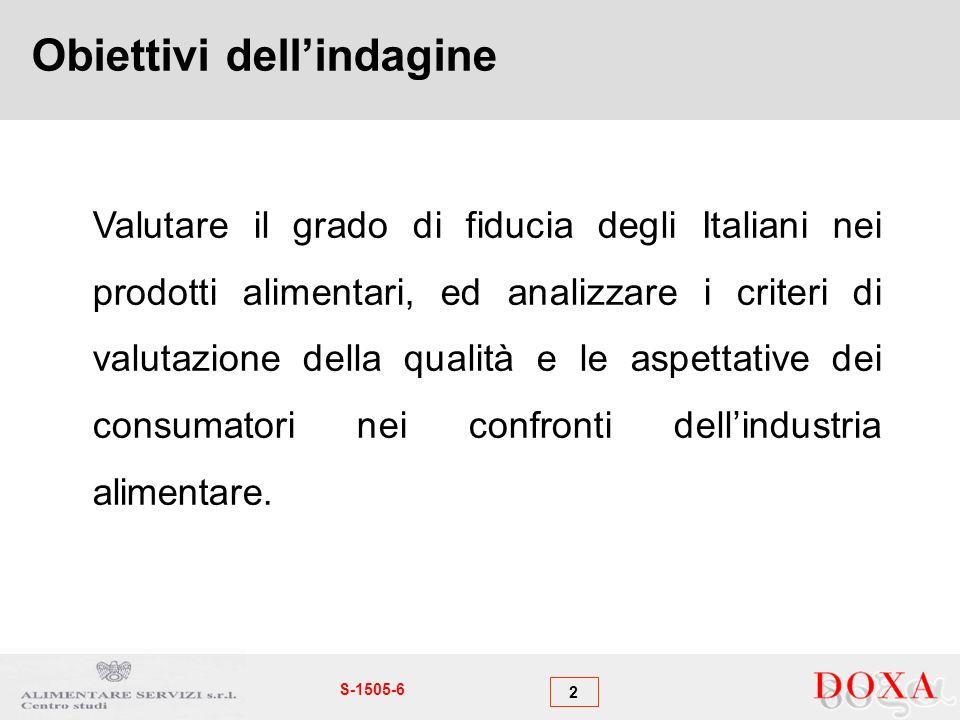 2 S-1505-6 Obiettivi dellindagine Valutare il grado di fiducia degli Italiani nei prodotti alimentari, ed analizzare i criteri di valutazione della qualità e le aspettative dei consumatori nei confronti dellindustria alimentare.