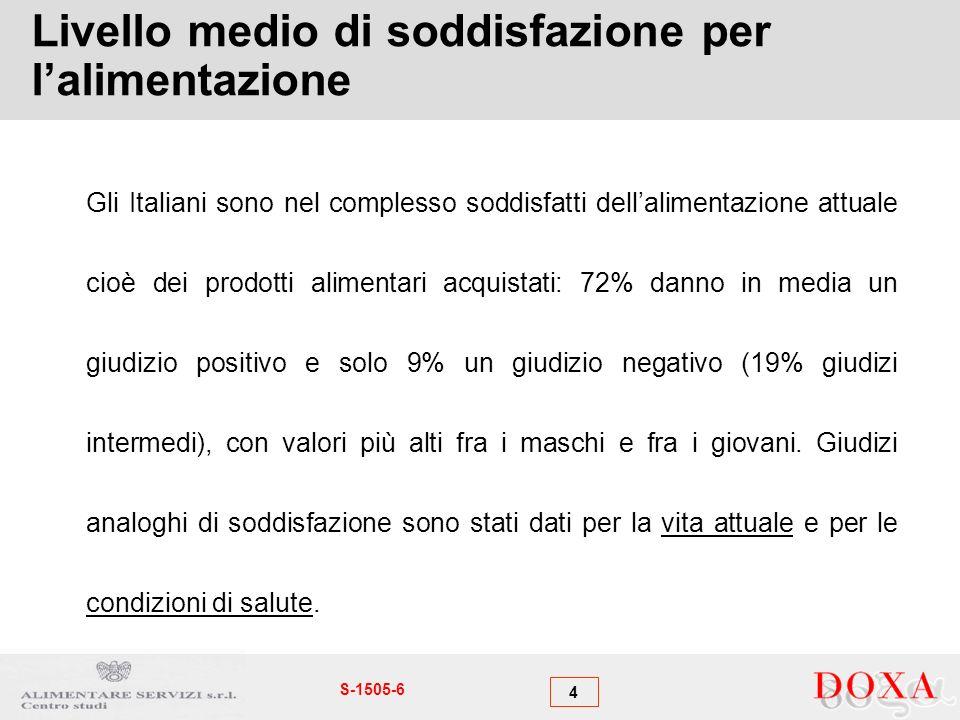 4 S-1505-6 Livello medio di soddisfazione per lalimentazione Gli Italiani sono nel complesso soddisfatti dellalimentazione attuale cioè dei prodotti a