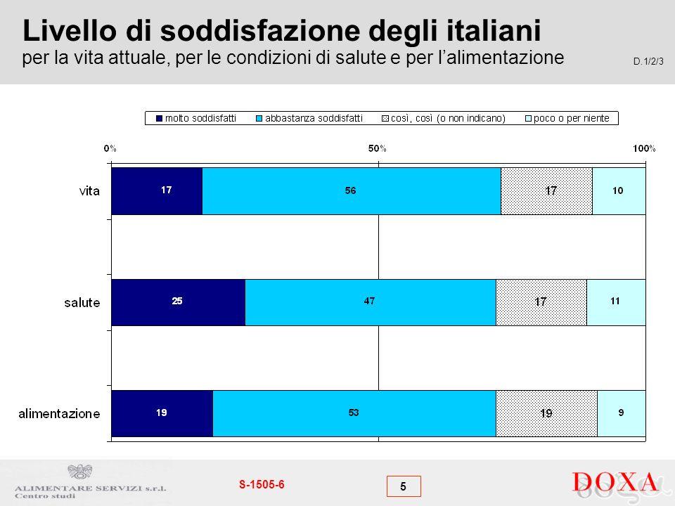 5 S-1505-6 Livello di soddisfazione degli italiani per la vita attuale, per le condizioni di salute e per lalimentazione D.1/2/3